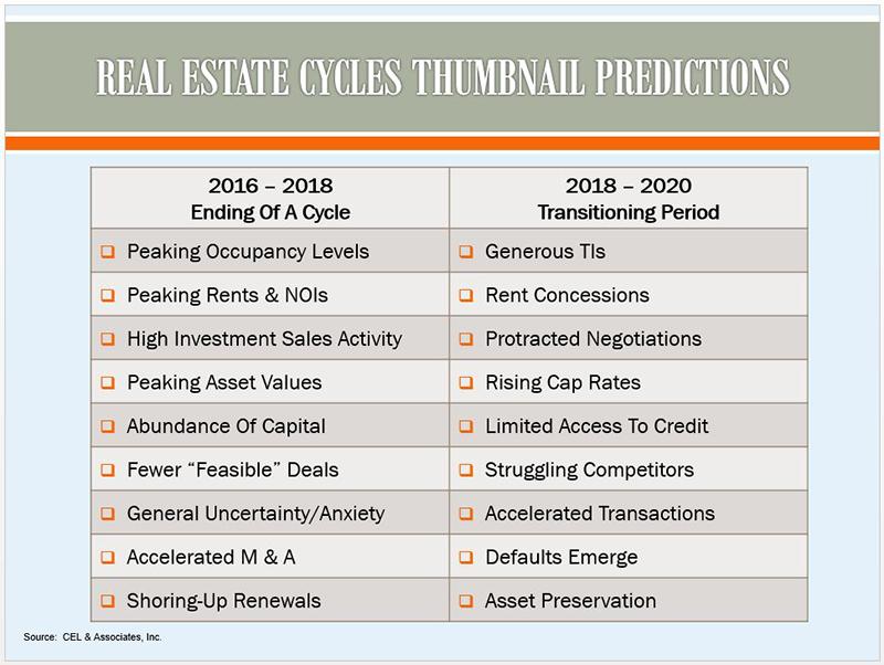 RE Cycle Thumbnail Predictions