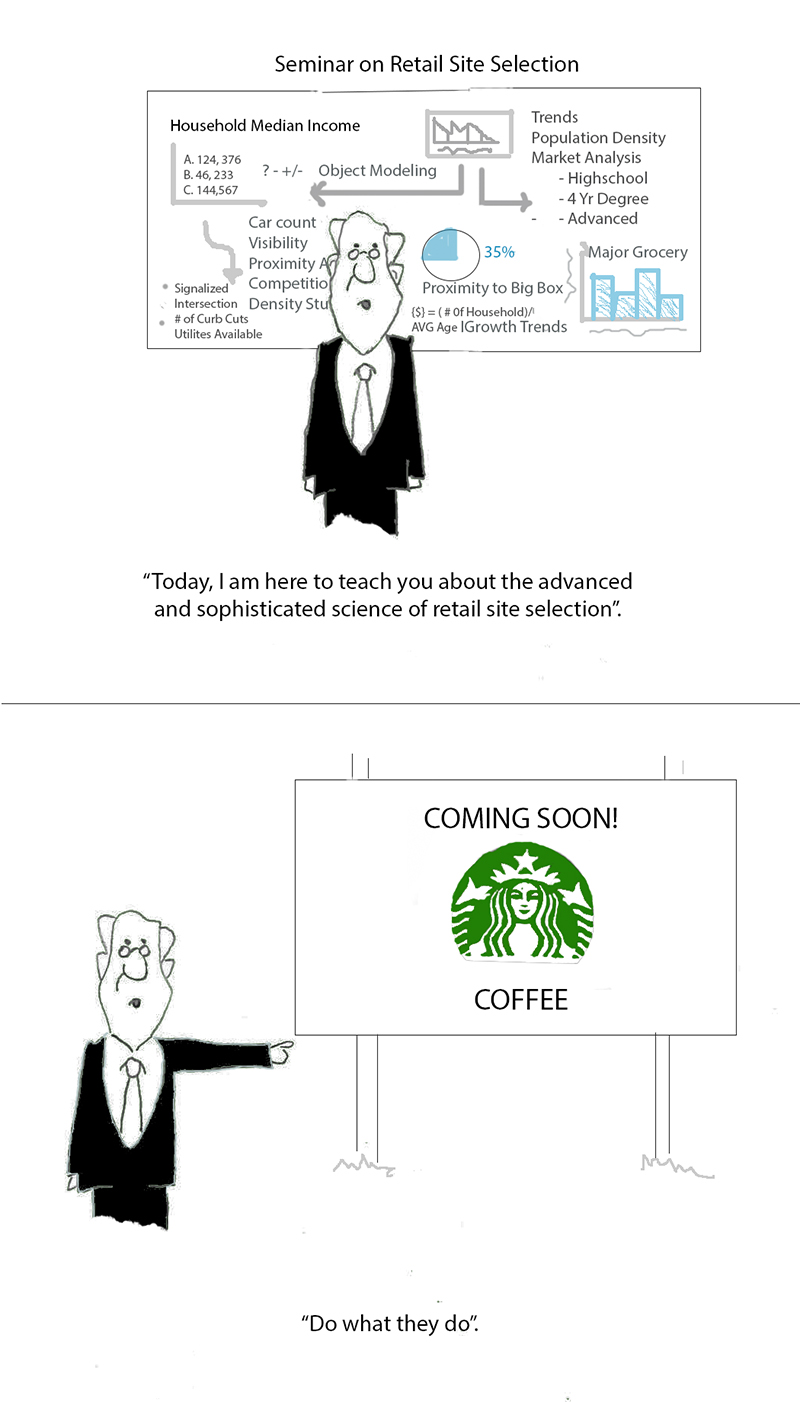 REsimplifi, Inc. comic: Retail site selection