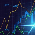 Capital Markets: Insights, Observations and Forecast